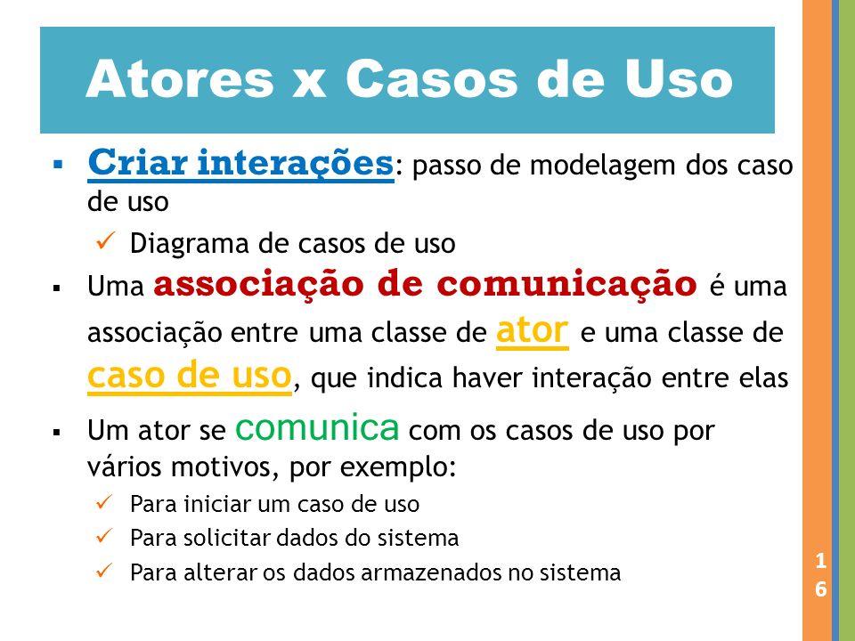 Atores x Casos de Uso Criar interações : passo de modelagem dos caso de uso Diagrama de casos de uso Uma associação de comunicação é uma associação en