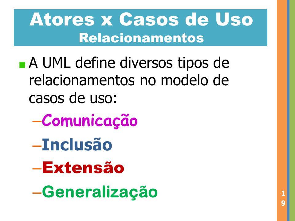 Atores x Casos de Uso Relacionamentos A UML define diversos tipos de relacionamentos no modelo de casos de uso: – Comunicação – Inclusão – Extensão –