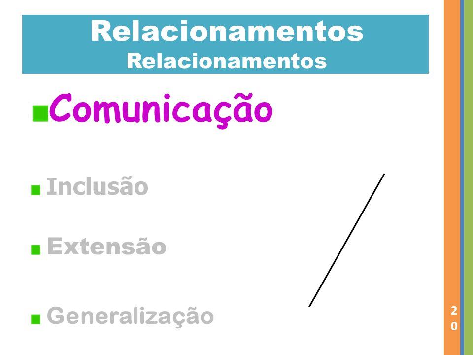 Relacionamentos Comunicação Inclusão Extensão Generalização 20