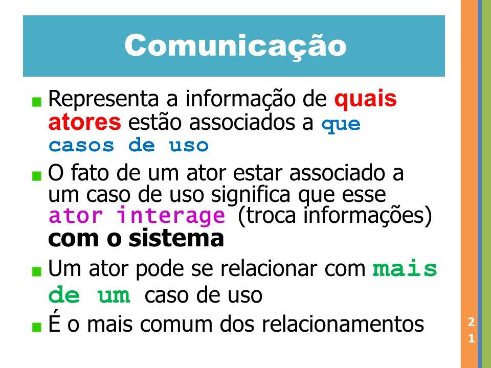 Comunicação Representa a informação de quais atores estão associados a que casos de uso O fato de um ator estar associado a um caso de uso significa q