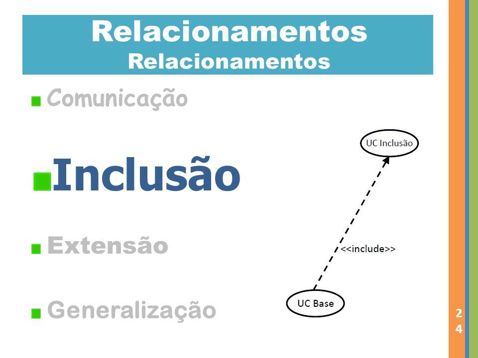 Relacionamentos Inclusão Extensão Generalização 24