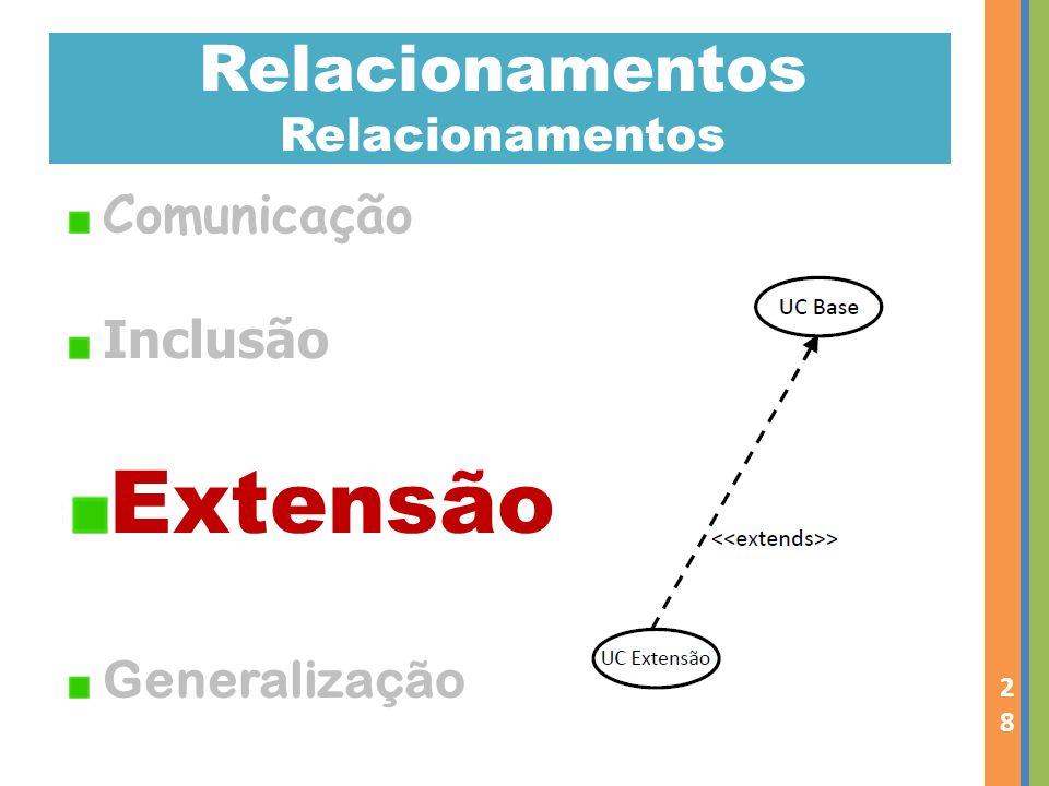 Relacionamentos Comunicação Inclusão Extensão Generalização 28