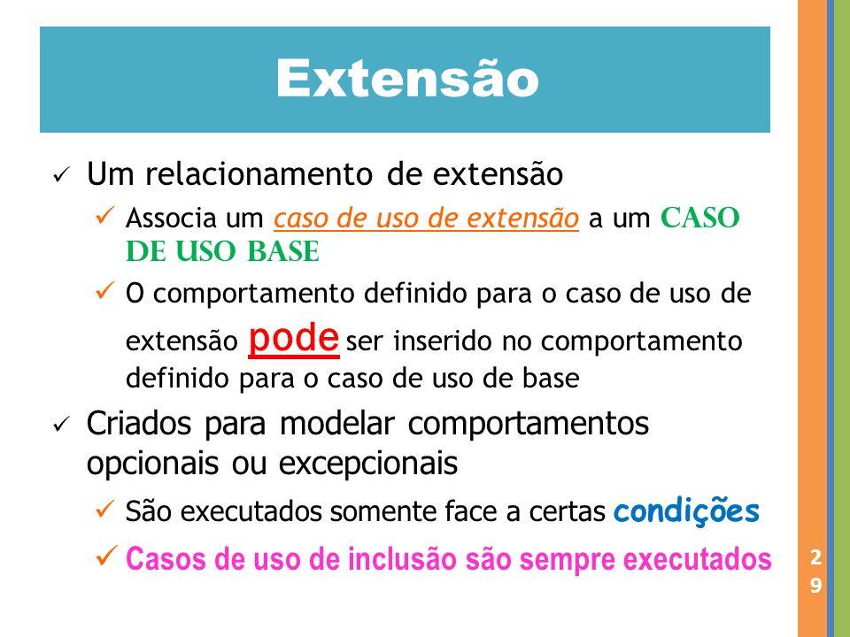 Extensão Um relacionamento de extensão Associa um caso de uso de extensão a um caso de uso base O comportamento definido para o caso de uso de extensã