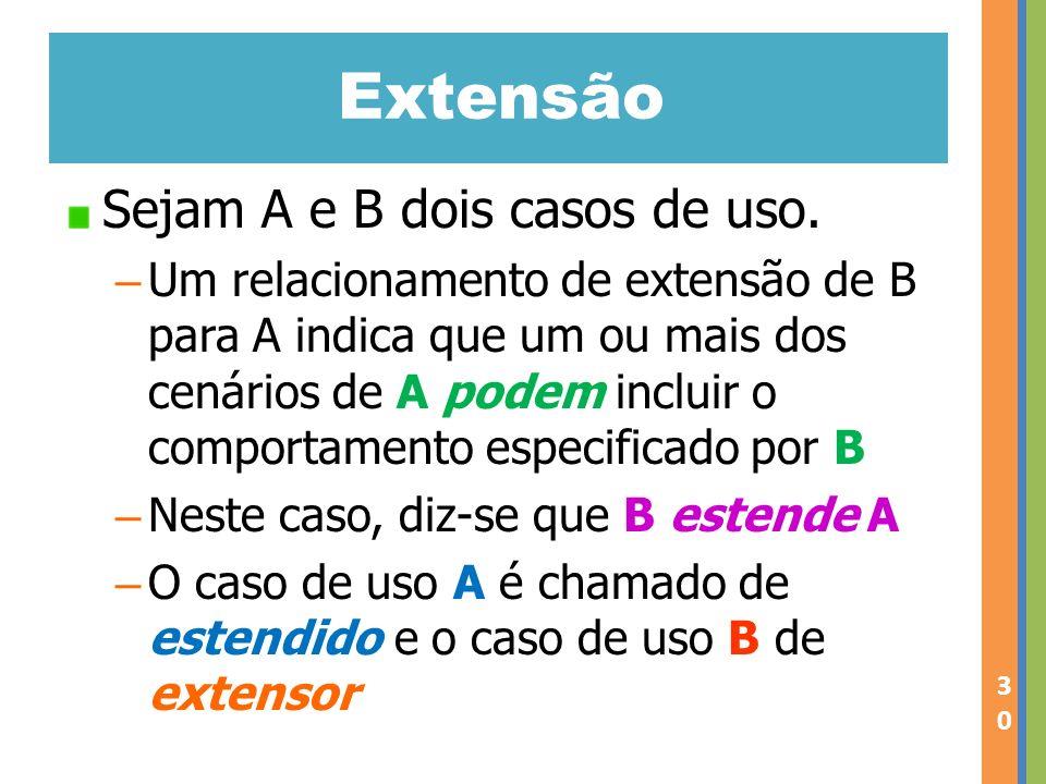 Extensão Sejam A e B dois casos de uso. – Um relacionamento de extensão de B para A indica que um ou mais dos cenários de A podem incluir o comportame