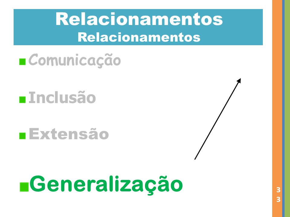 Relacionamentos Comunicação Inclusão Extensão Generalização 33