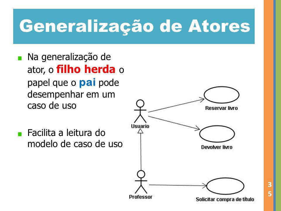 Generalização de Atores Na generalização de ator, o filho herda o papel que o pai pode desempenhar em um caso de uso Facilita a leitura do modelo de c