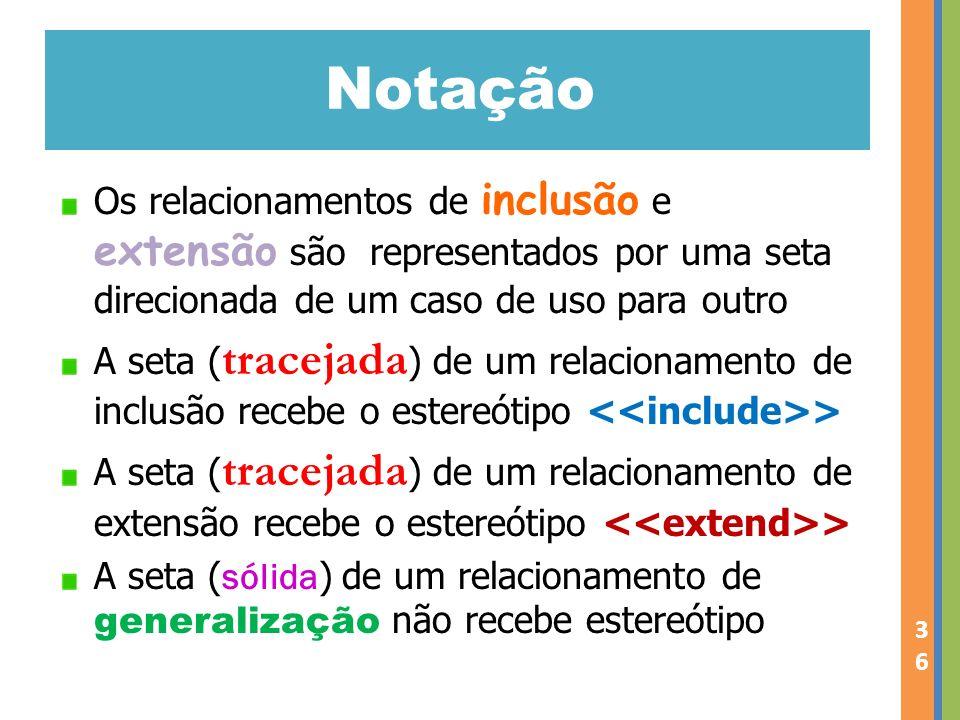 Notação Os relacionamentos de inclusão e extensão são representados por uma seta direcionada de um caso de uso para outro A seta ( tracejada ) de um relacionamento de inclusão recebe o estereótipo > A seta ( tracejada ) de um relacionamento de extensão recebe o estereótipo > A seta ( sólida ) de um relacionamento de generalização não recebe estereótipo 36