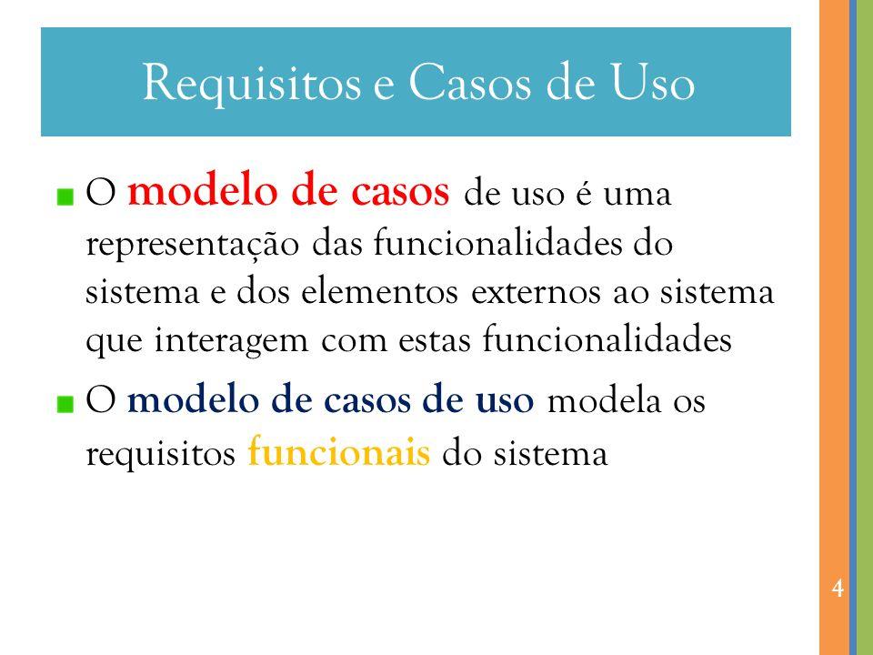 Requisitos e Casos de Uso O modelo de casos de uso é uma representação das funcionalidades do sistema e dos elementos externos ao sistema que interagem com estas funcionalidades O modelo de casos de uso modela os requisitos funcionais do sistema 4