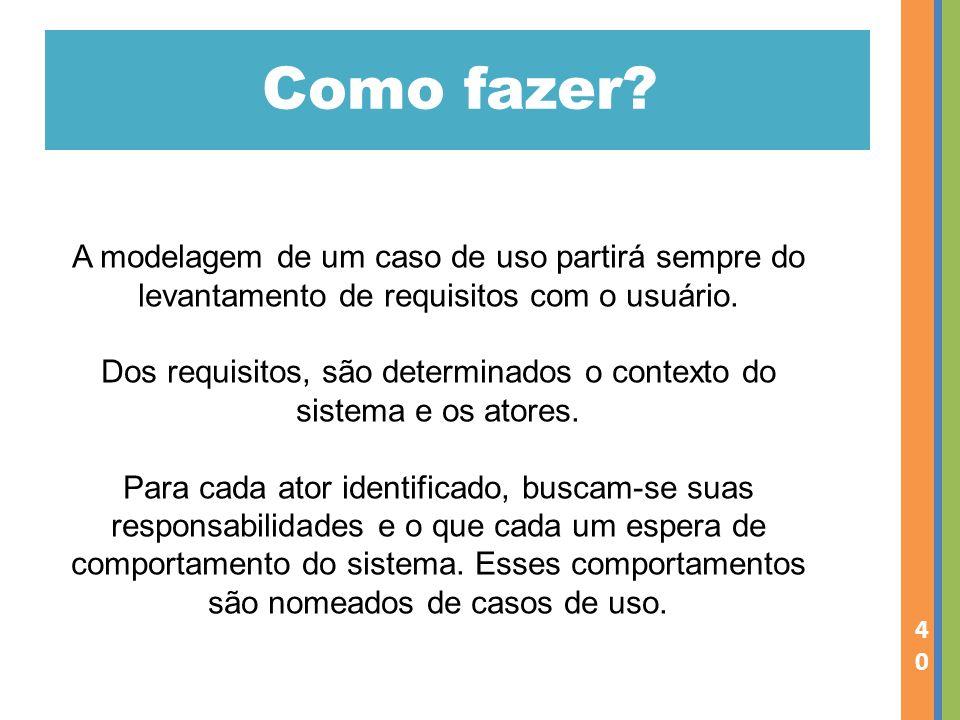 Como fazer? 40 A modelagem de um caso de uso partirá sempre do levantamento de requisitos com o usuário. Dos requisitos, são determinados o contexto d
