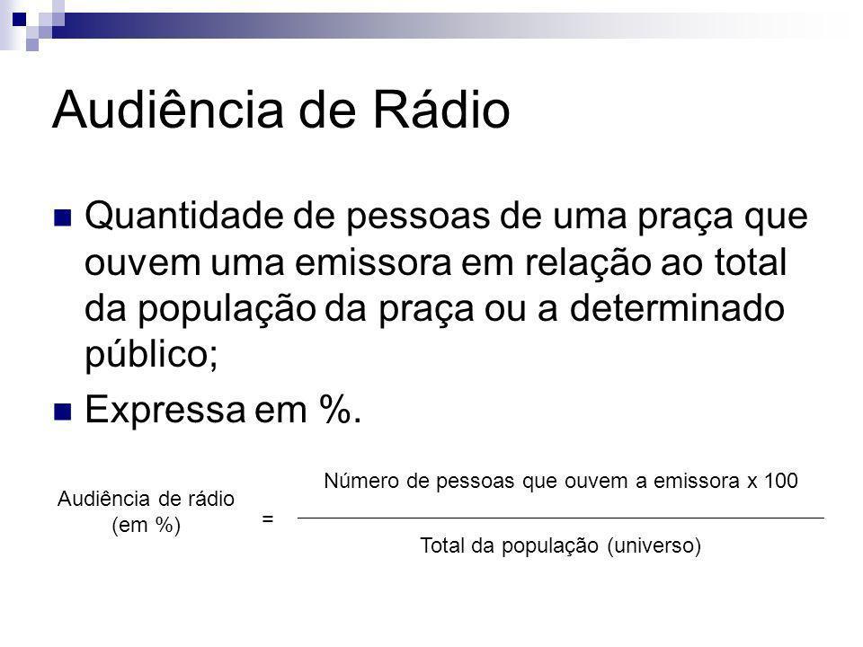 Audiência de Rádio Quantidade de pessoas de uma praça que ouvem uma emissora em relação ao total da população da praça ou a determinado público; Expre