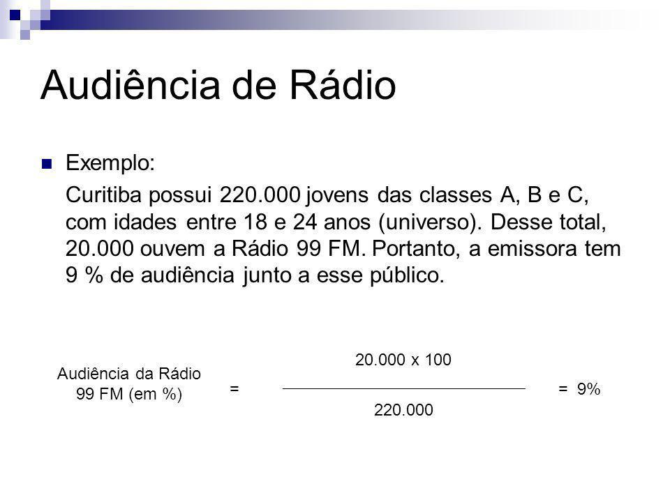 Audiência de Rádio Exemplo: Curitiba possui 220.000 jovens das classes A, B e C, com idades entre 18 e 24 anos (universo). Desse total, 20.000 ouvem a