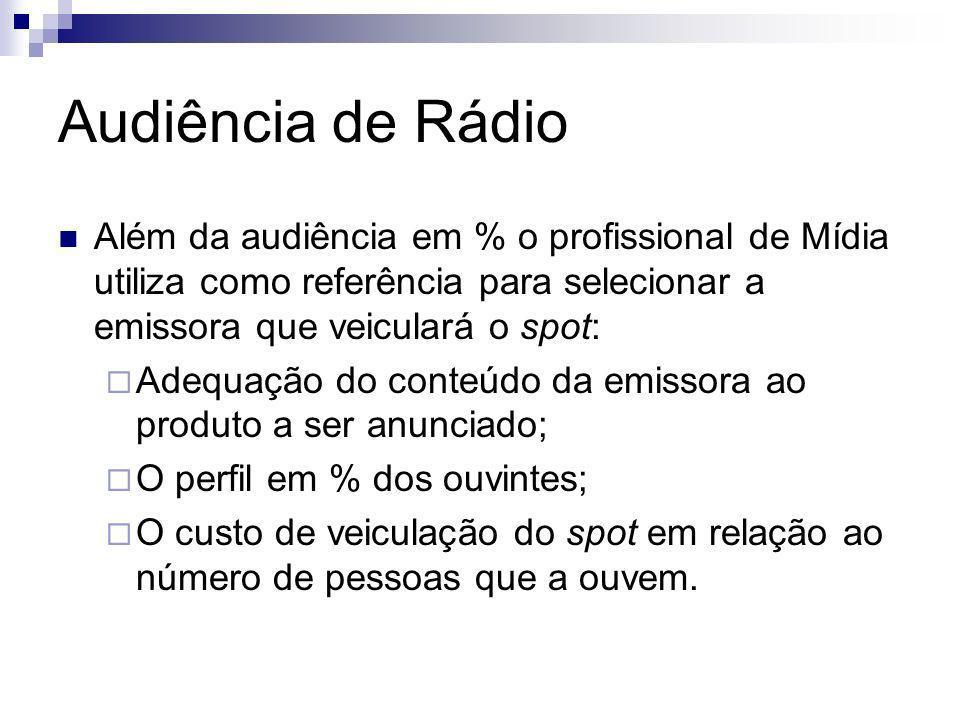 Audiência de Rádio Além da audiência em % o profissional de Mídia utiliza como referência para selecionar a emissora que veiculará o spot: Adequação d