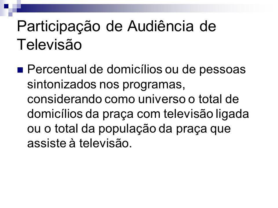 Participação de Audiência de Televisão Percentual de domicílios ou de pessoas sintonizados nos programas, considerando como universo o total de domicí