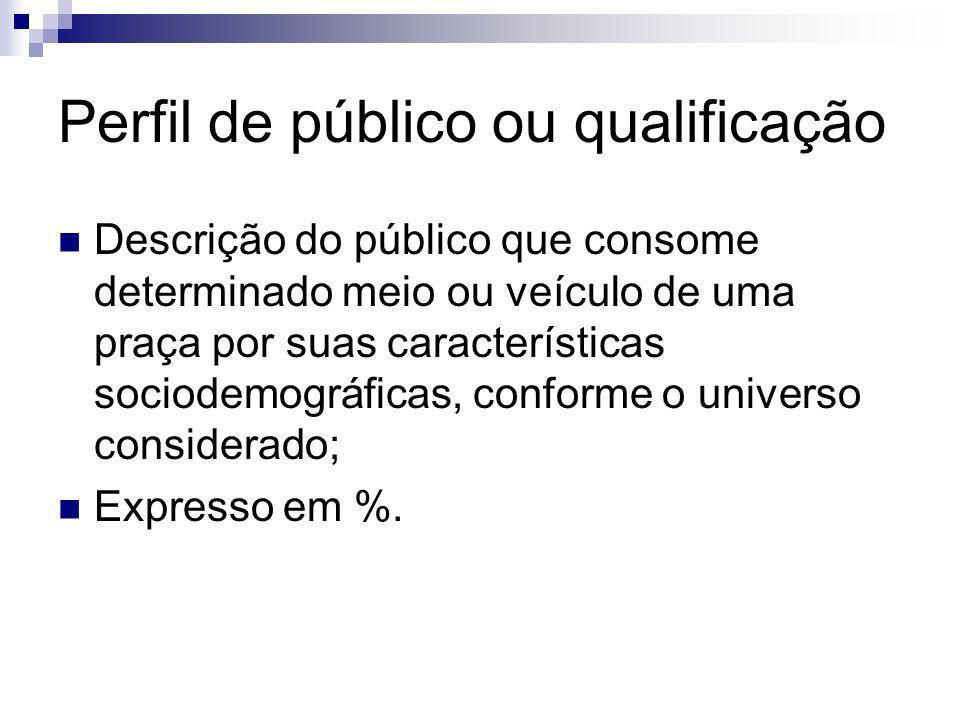 Perfil de público ou qualificação Descrição do público que consome determinado meio ou veículo de uma praça por suas características sociodemográficas