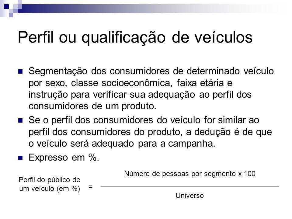 Perfil ou qualificação de veículos Segmentação dos consumidores de determinado veículo por sexo, classe socioeconômica, faixa etária e instrução para