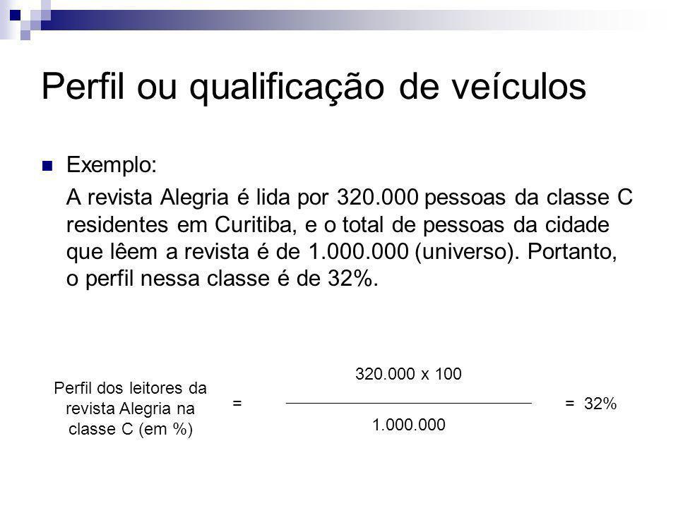 Perfil ou qualificação de veículos Exemplo: A revista Alegria é lida por 320.000 pessoas da classe C residentes em Curitiba, e o total de pessoas da c