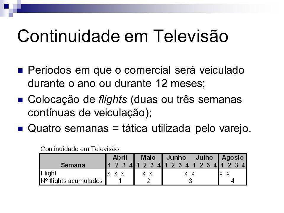 Continuidade em Televisão Períodos em que o comercial será veiculado durante o ano ou durante 12 meses; Colocação de flights (duas ou três semanas con
