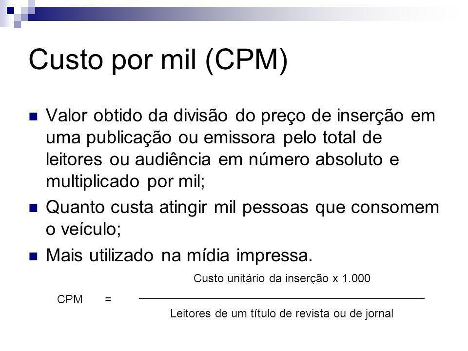 Custo por mil (CPM) Valor obtido da divisão do preço de inserção em uma publicação ou emissora pelo total de leitores ou audiência em número absoluto