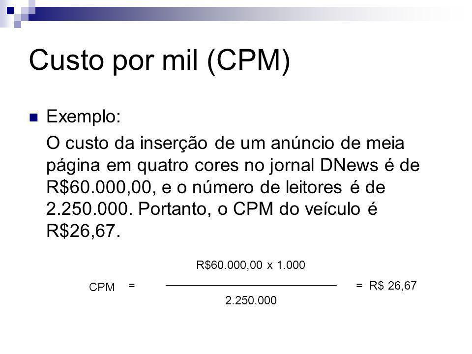 Custo por mil (CPM) Exemplo: O custo da inserção de um anúncio de meia página em quatro cores no jornal DNews é de R$60.000,00, e o número de leitores