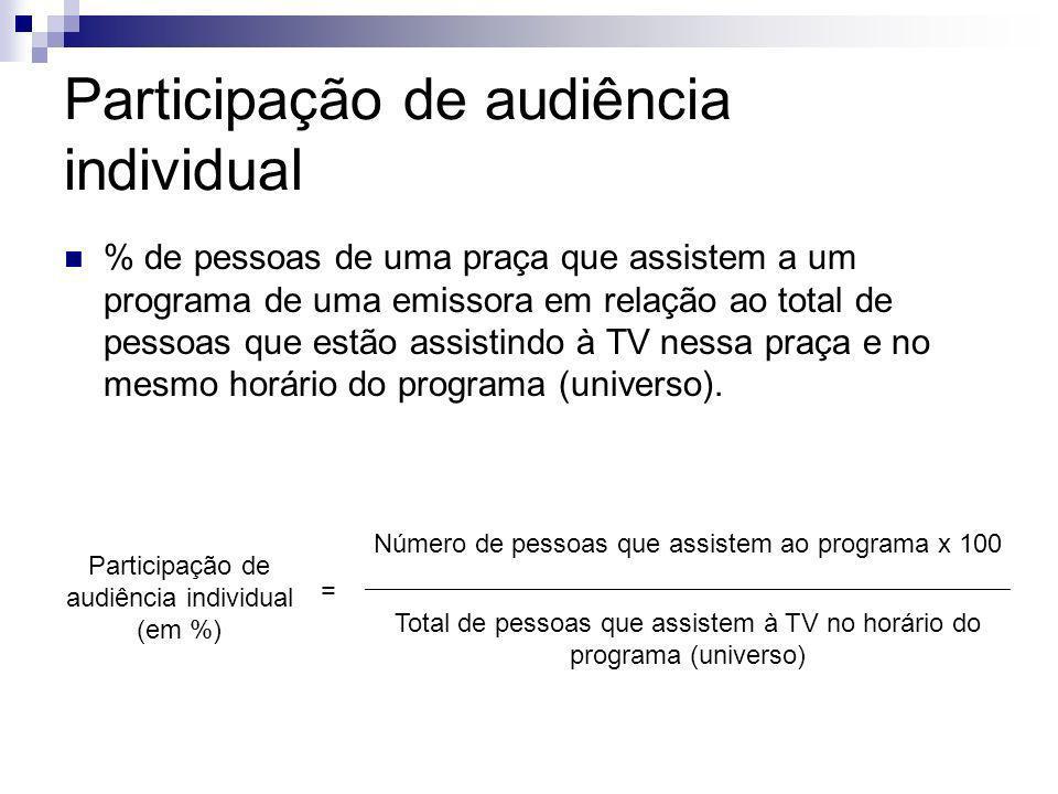 Participação de audiência individual % de pessoas de uma praça que assistem a um programa de uma emissora em relação ao total de pessoas que estão ass