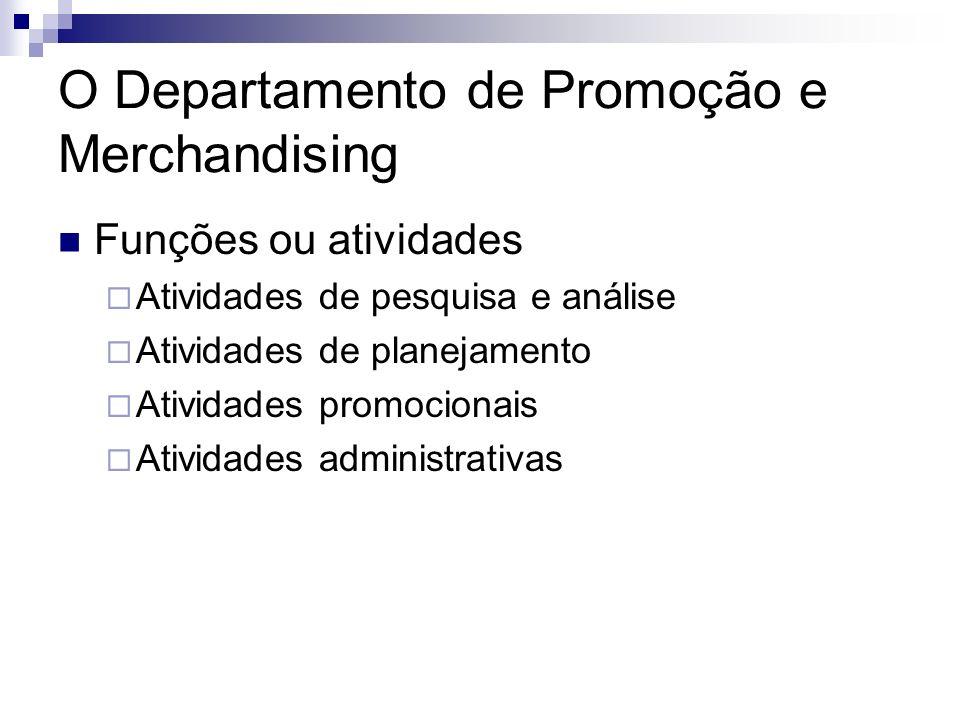 O Departamento de Promoção e Merchandising Funções ou atividades Atividades de pesquisa e análise Atividades de planejamento Atividades promocionais A