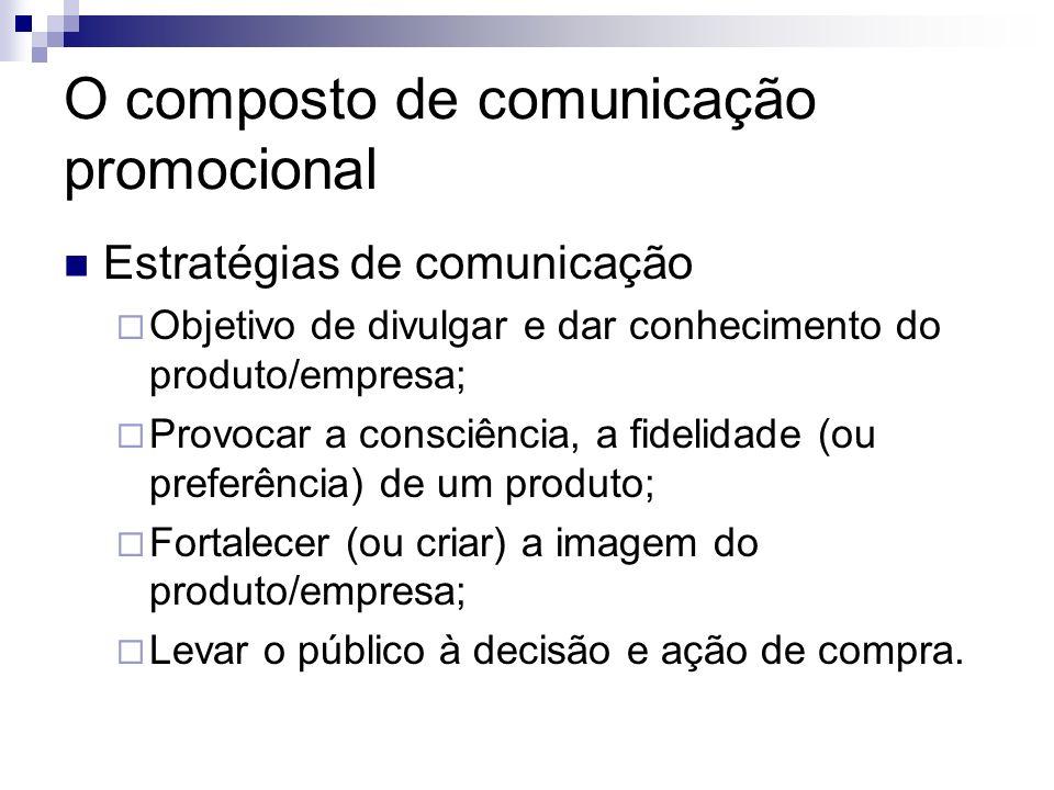 O composto de comunicação promocional Deve levar em consideração Tipo, categoria ou segmento do produto Podem limitar ou ampliar as possibilidades de definição de objetivos e de adoção de estratégias; Tipo/característica/classificação = para consumo, fins industriais, específicos etc.