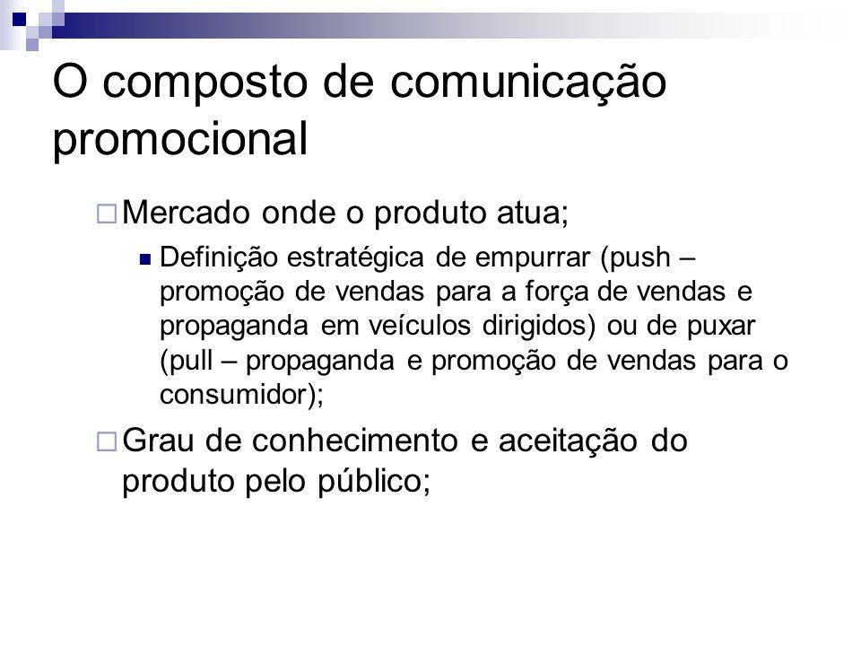 O composto de comunicação promocional Mercado onde o produto atua; Definição estratégica de empurrar (push – promoção de vendas para a força de vendas
