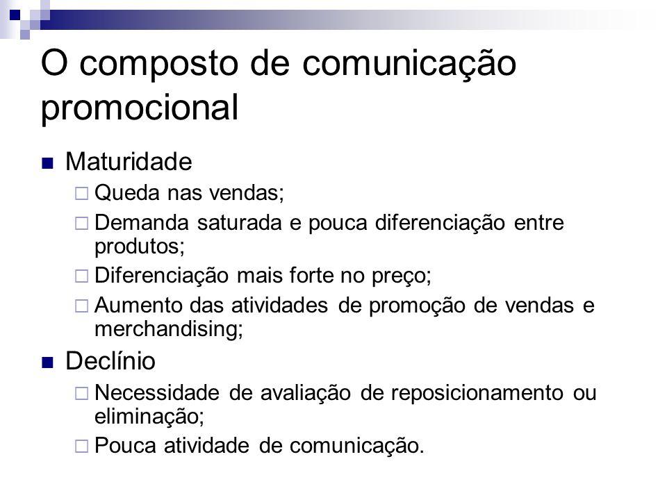 O composto de comunicação promocional Maturidade Queda nas vendas; Demanda saturada e pouca diferenciação entre produtos; Diferenciação mais forte no