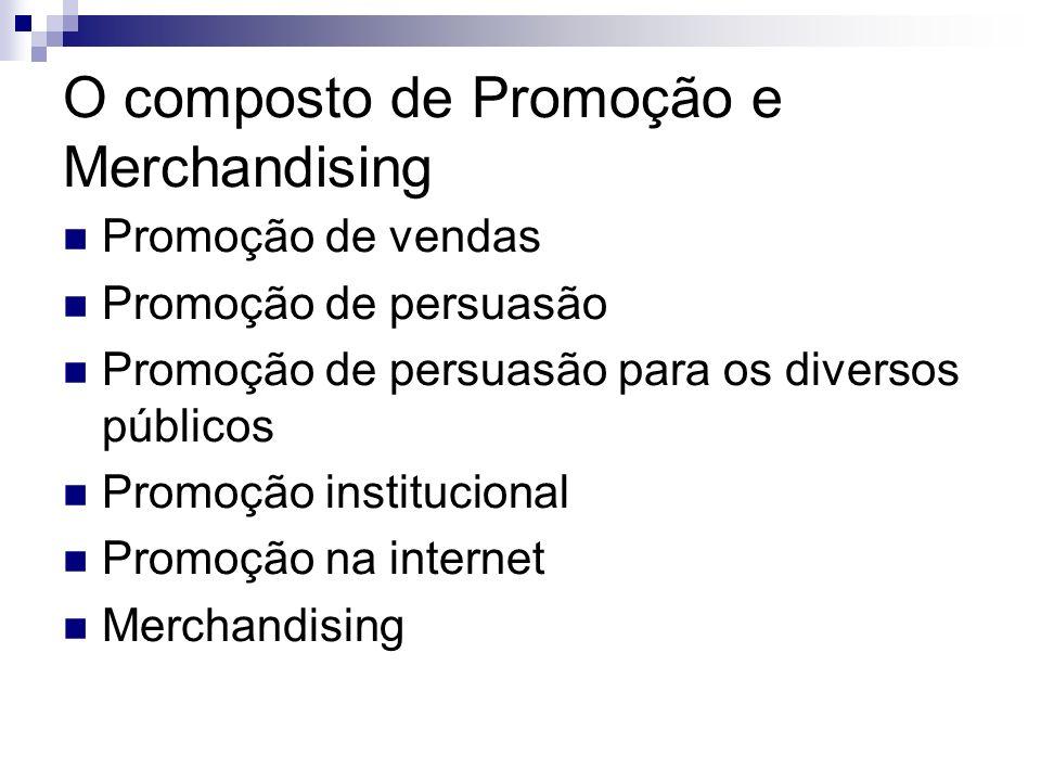 O composto de Promoção e Merchandising Promoção de vendas Promoção de persuasão Promoção de persuasão para os diversos públicos Promoção institucional