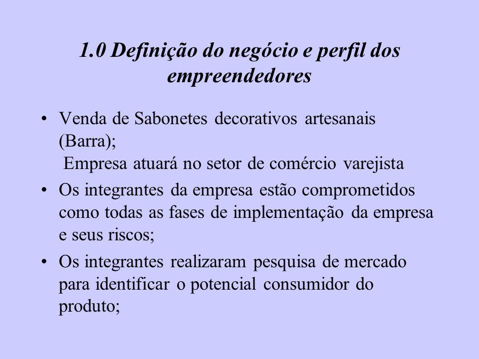 1.0 Definição do negócio e perfil dos empreendedores Venda de Sabonetes decorativos artesanais (Barra); Empresa atuará no setor de comércio varejista