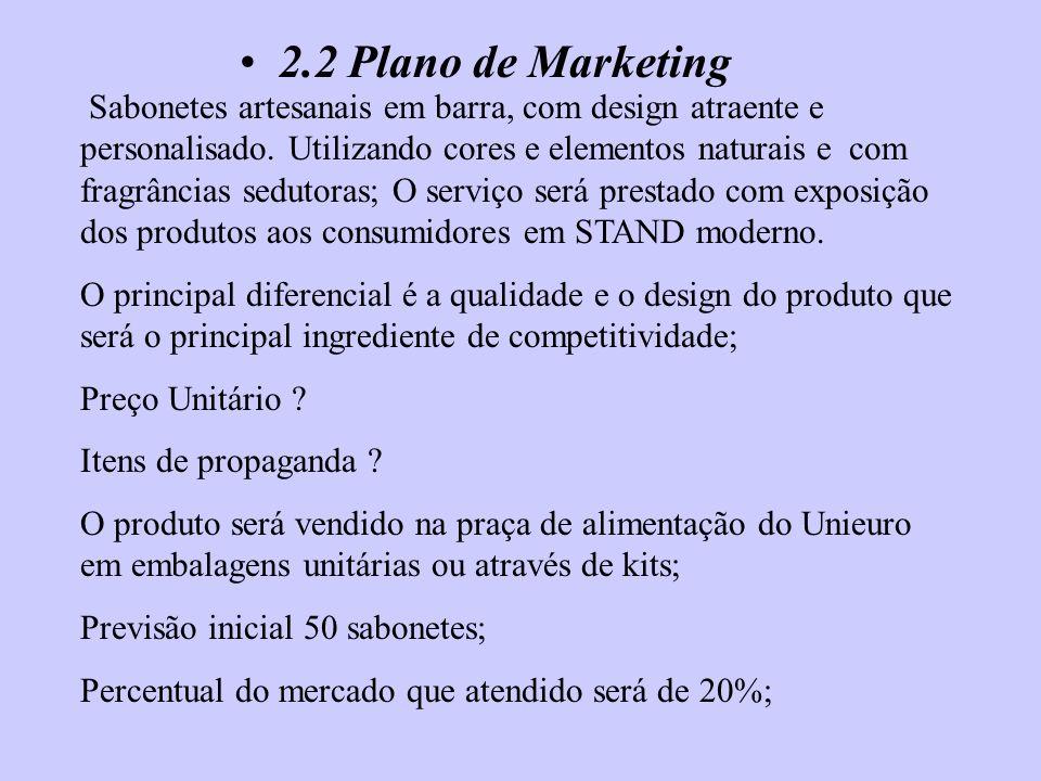2.2 Plano de Marketing Sabonetes artesanais em barra, com design atraente e personalisado. Utilizando cores e elementos naturais e com fragrâncias sed