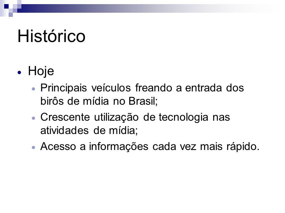 Histórico Hoje Principais veículos freando a entrada dos birôs de mídia no Brasil; Crescente utilização de tecnologia nas atividades de mídia; Acesso