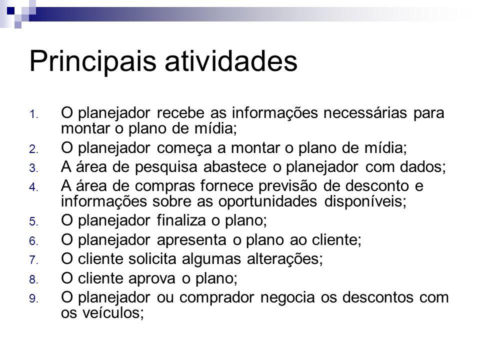 Principais atividades 1. O planejador recebe as informações necessárias para montar o plano de mídia; 2. O planejador começa a montar o plano de mídia