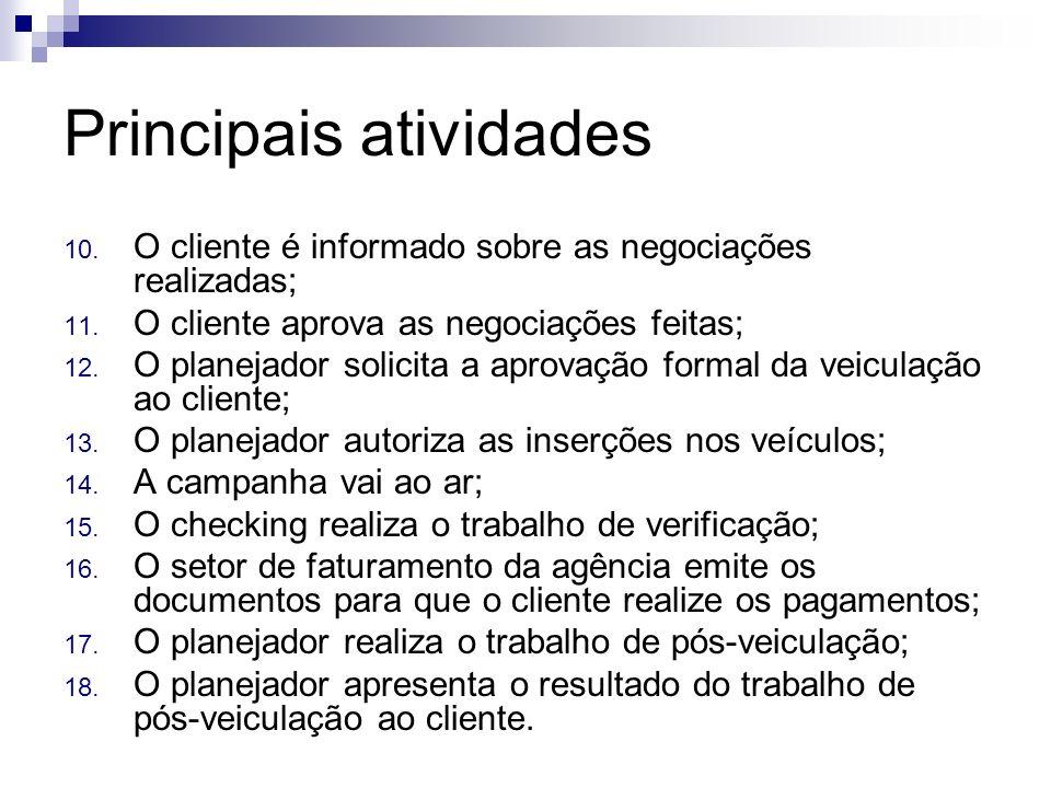 Principais atividades 10. O cliente é informado sobre as negociações realizadas; 11. O cliente aprova as negociações feitas; 12. O planejador solicita