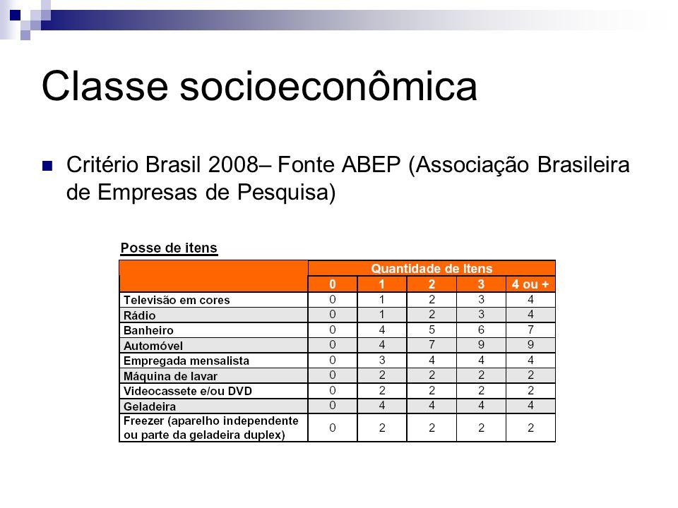 Classe socioeconômica Critério Brasil 2008– Fonte ABEP (Associação Brasileira de Empresas de Pesquisa)