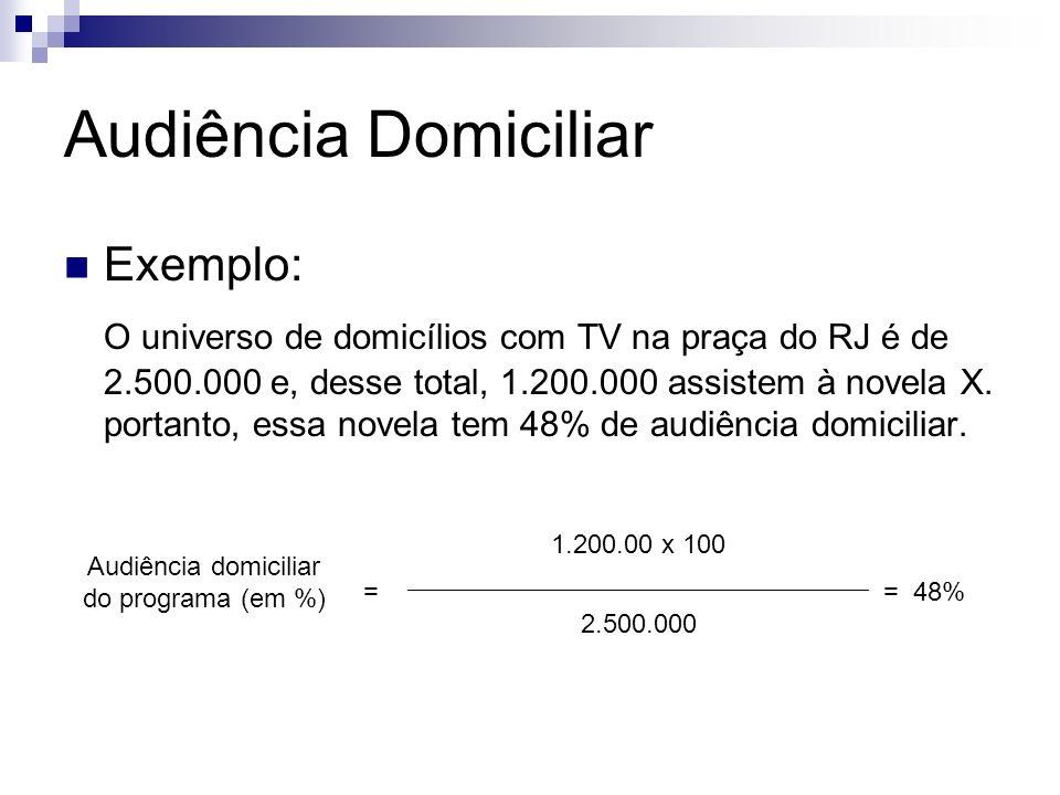 Audiência Domiciliar Exemplo: O universo de domicílios com TV na praça do RJ é de 2.500.000 e, desse total, 1.200.000 assistem à novela X. portanto, e