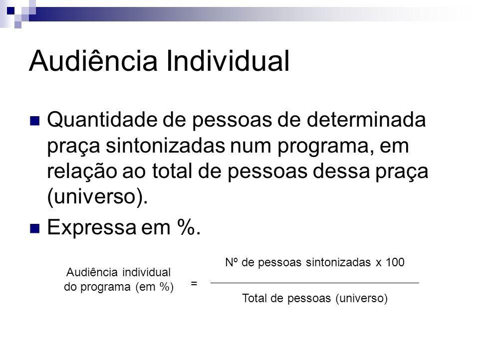 Audiência Individual Quantidade de pessoas de determinada praça sintonizadas num programa, em relação ao total de pessoas dessa praça (universo). Expr