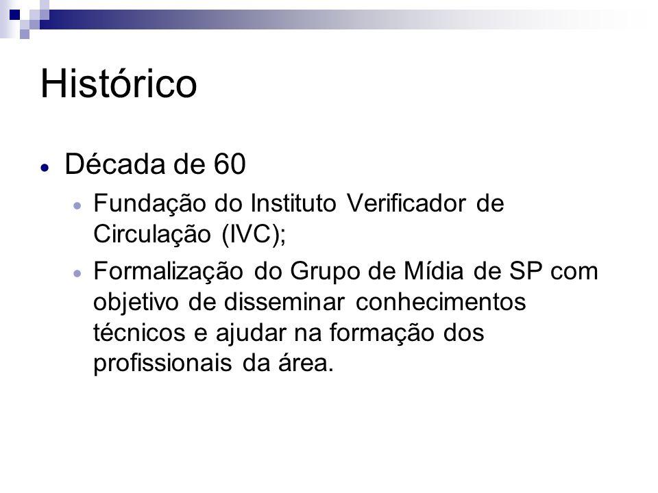 Histórico Década de 60 Fundação do Instituto Verificador de Circulação (IVC); Formalização do Grupo de Mídia de SP com objetivo de disseminar conhecim