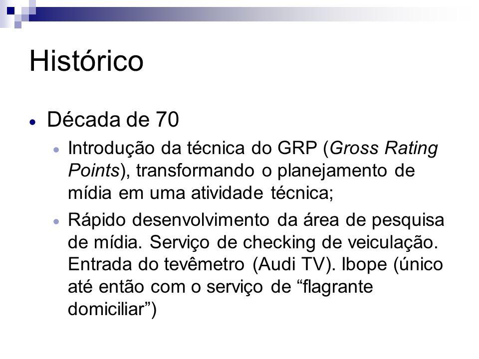 Histórico Década de 70 Introdução da técnica do GRP (Gross Rating Points), transformando o planejamento de mídia em uma atividade técnica; Rápido dese