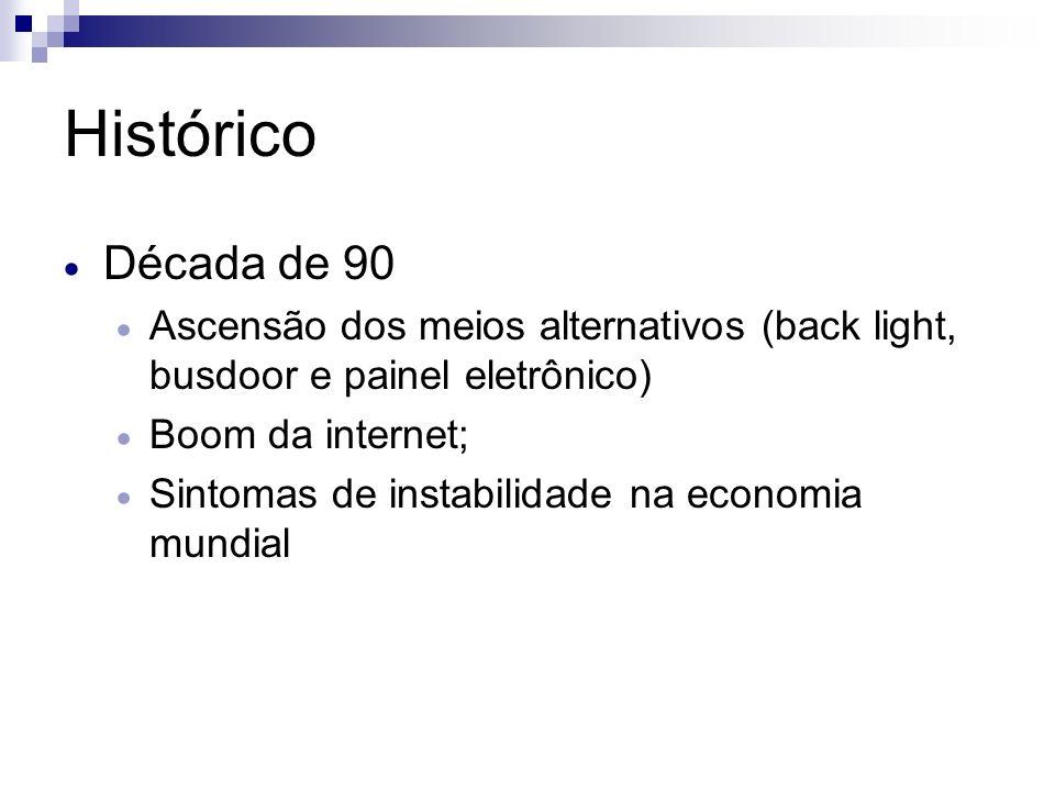 Histórico Década de 90 Ascensão dos meios alternativos (back light, busdoor e painel eletrônico) Boom da internet; Sintomas de instabilidade na econom