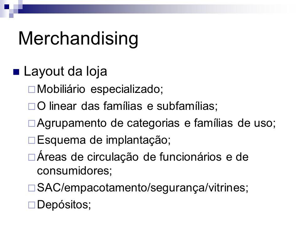 Merchandising Layout da loja Mobiliário especializado; O linear das famílias e subfamílias; Agrupamento de categorias e famílias de uso; Esquema de im