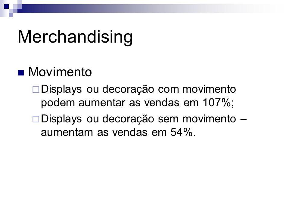 Merchandising Movimento Displays ou decoração com movimento podem aumentar as vendas em 107%; Displays ou decoração sem movimento – aumentam as vendas