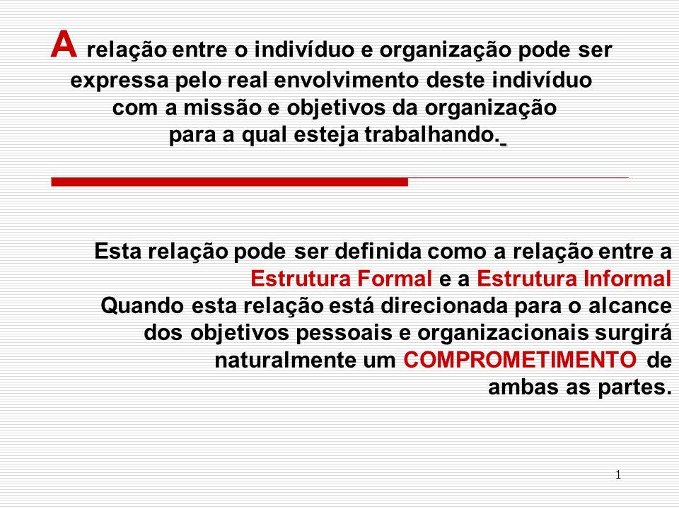 1 A relação entre o indivíduo e organização pode ser expressa pelo real envolvimento deste indivíduo com a missão e objetivos da organização para a qu