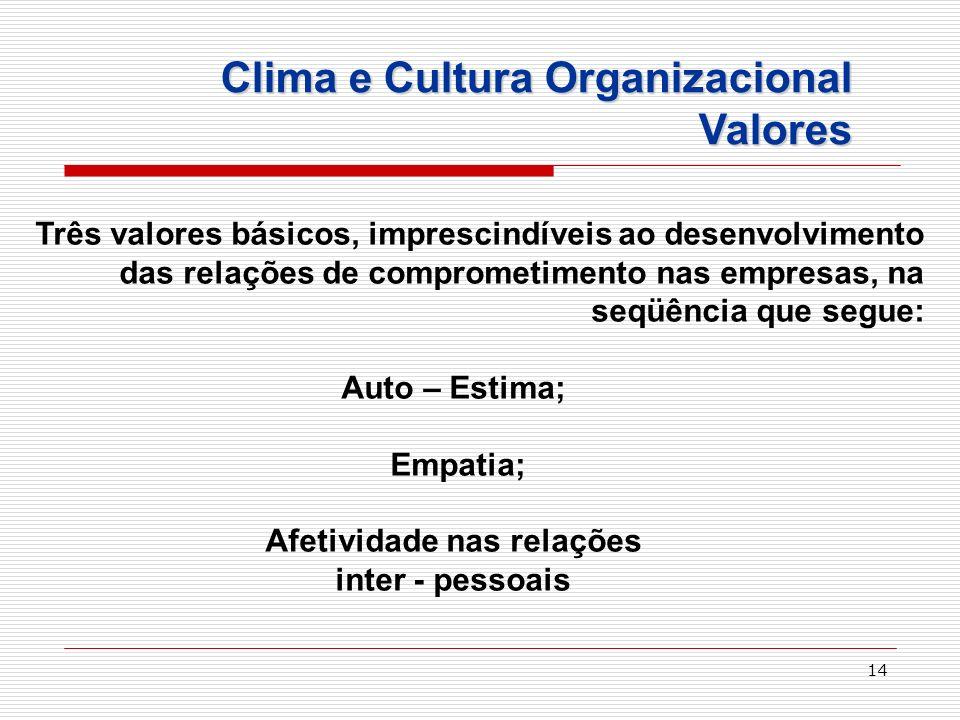 14 Clima e Cultura Organizacional Valores Três valores básicos, imprescindíveis ao desenvolvimento das relações de comprometimento nas empresas, na se