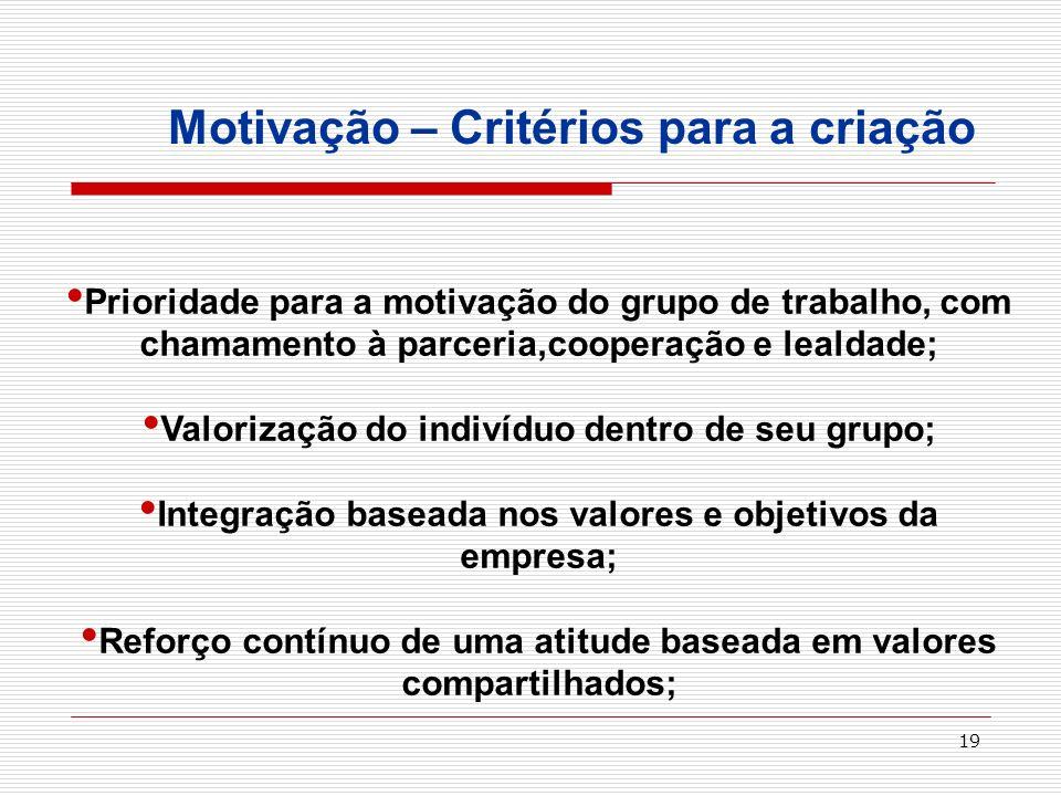 19 Prioridade para a motivação do grupo de trabalho, com chamamento à parceria,cooperação e lealdade; Valorização do indivíduo dentro de seu grupo; In
