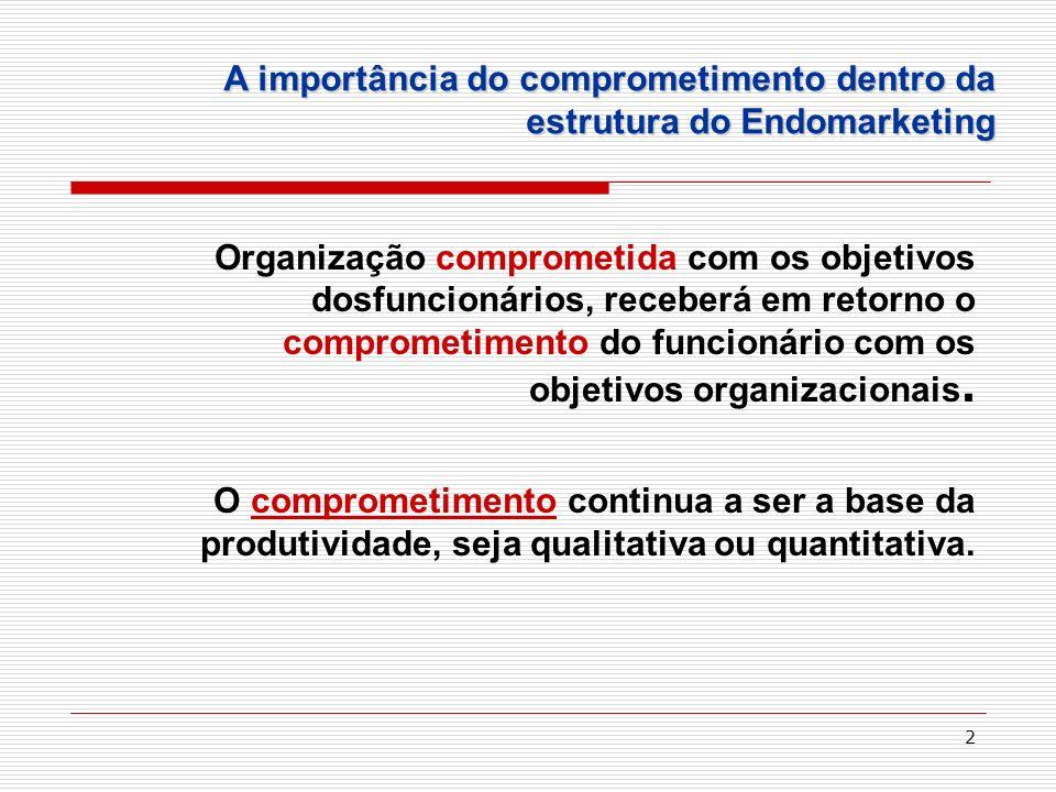 2 Organização comprometida com os objetivos dosfuncionários, receberá em retorno o comprometimento do funcionário com os objetivos organizacionais. O