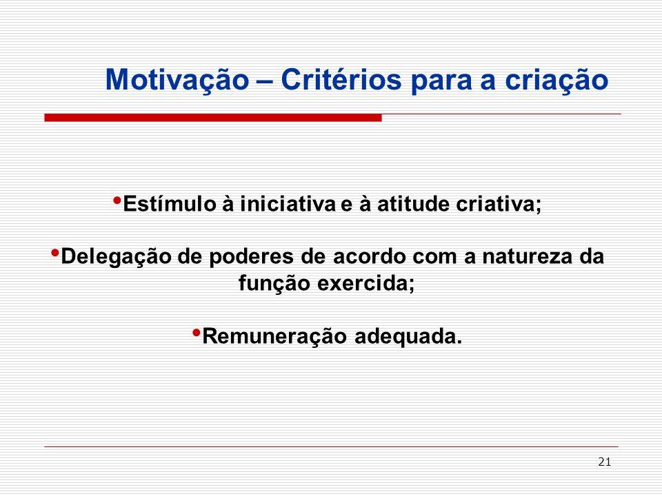 21 Estímulo à iniciativa e à atitude criativa; Delegação de poderes de acordo com a natureza da função exercida; Remuneração adequada. Motivação – Cri