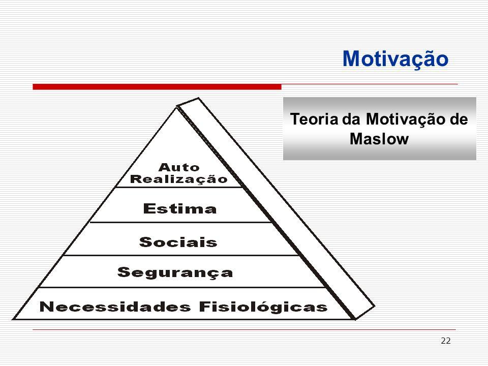 22 Motivação Teoria da Motivação de Maslow