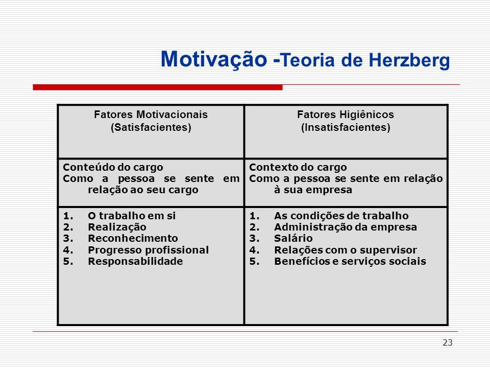 23 Fatores Motivacionais (Satisfacientes) Fatores Higiênicos (Insatisfacientes) Conteúdo do cargo Como a pessoa se sente em relação ao seu cargo Conte