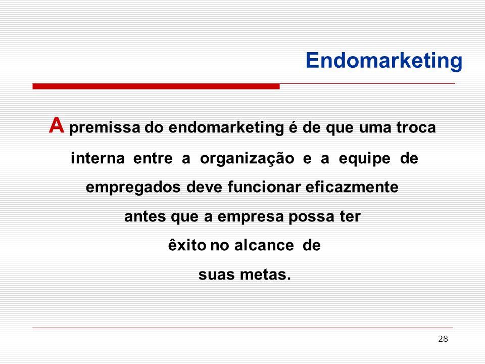 28 A premissa do endomarketing é de que uma troca interna entre a organização e a equipe de empregados deve funcionar eficazmente antes que a empresa